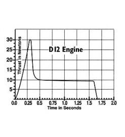 Estes rocket motors D12-7